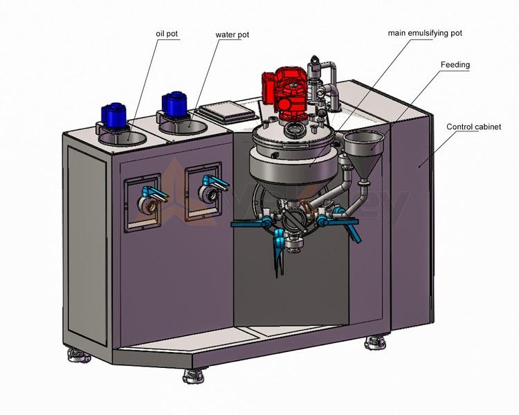 Mixcore Recirculation Lab Vacuum Emulsifying Mixer 1